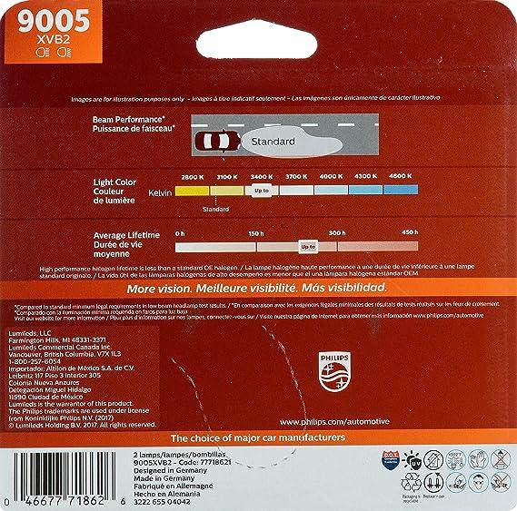 Philips 9005 X-tremeVision Upgrade Headlight Bulb, 2 Pack: Amazon.es: Coche y moto