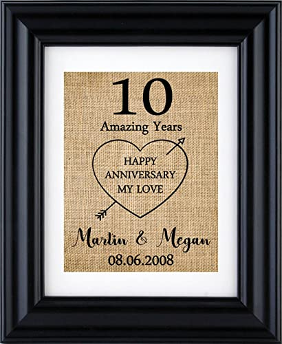 amazon com personalised 10th anniversary gift anniversary print