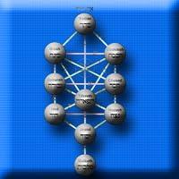 Kabbalah Magic: Tree of Life