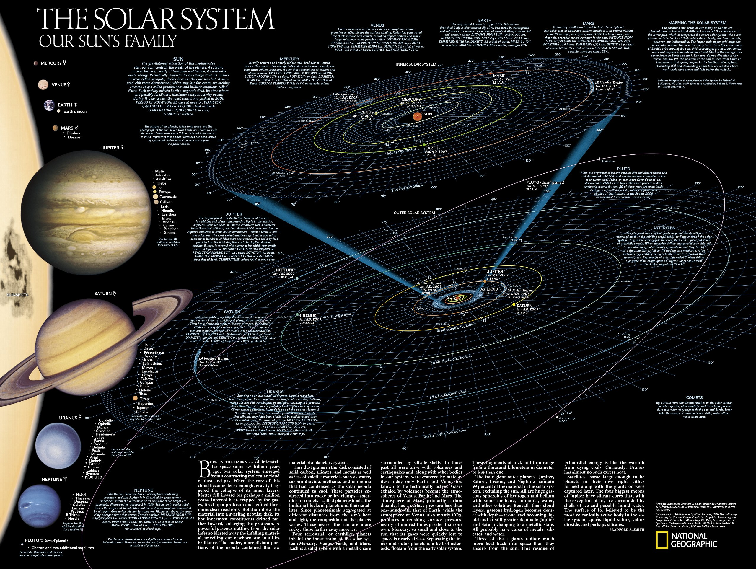 Buy The Solar System, 2-sided, Laminated: Wall Maps Space (National ...