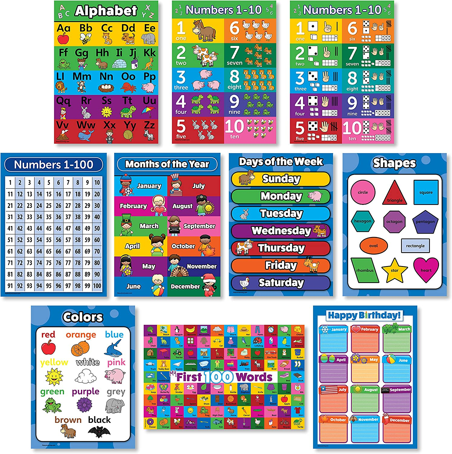 Pre-School Early Learning Homeschooling Kids ABC Alphabet Educational Poster