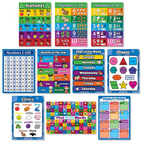 10 LAMINATED Toddler Educational Posters