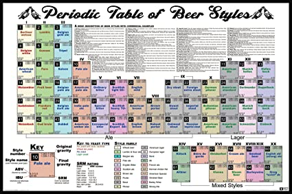 Amazon Periodic Table Of Beer Styles Alcohol Booze Table