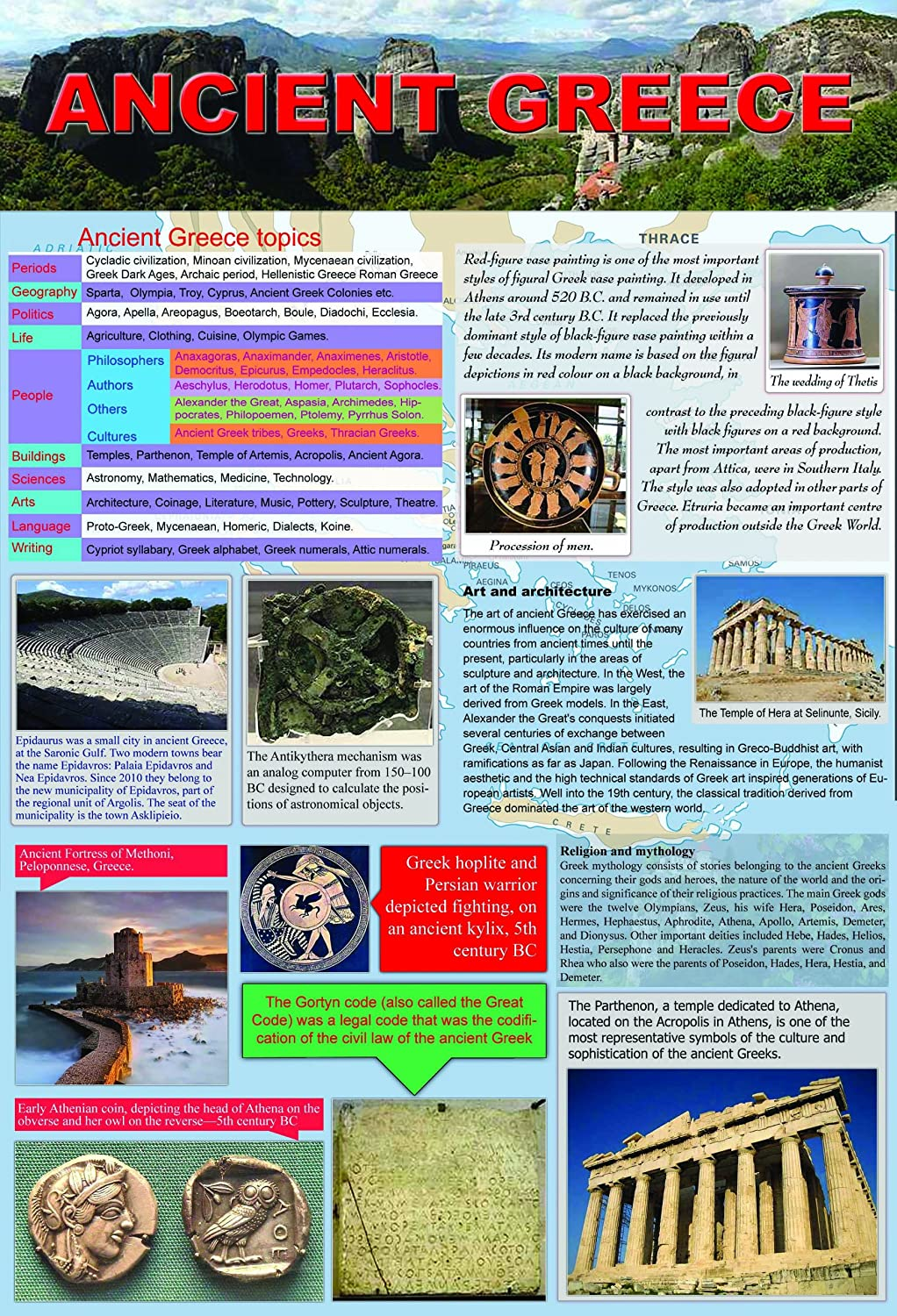 Laminated Ancient Greece Poster Educational History Teaching Wall