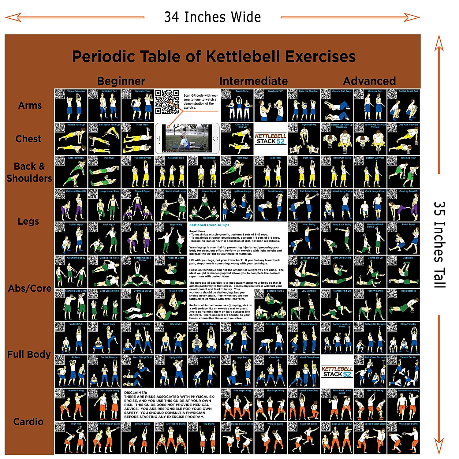 Periodic table advanced choice image periodic table images amazon kettlebell exercise poster periodic table of amazon kettlebell exercise poster periodic table of kettlebell exercises gamestrikefo Images