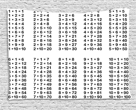 Amazon Educational Tapestry By Ambesonne Multiplication Table