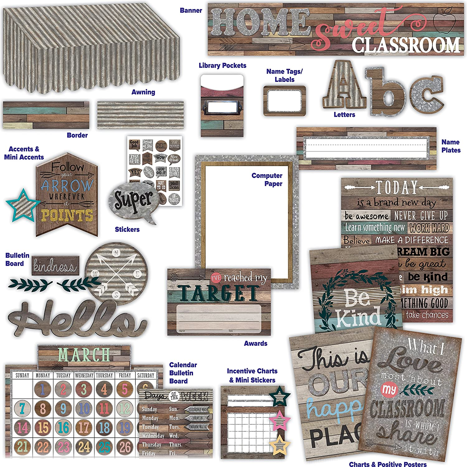 Home Sweet Classroom Environment Décor All In One Kit