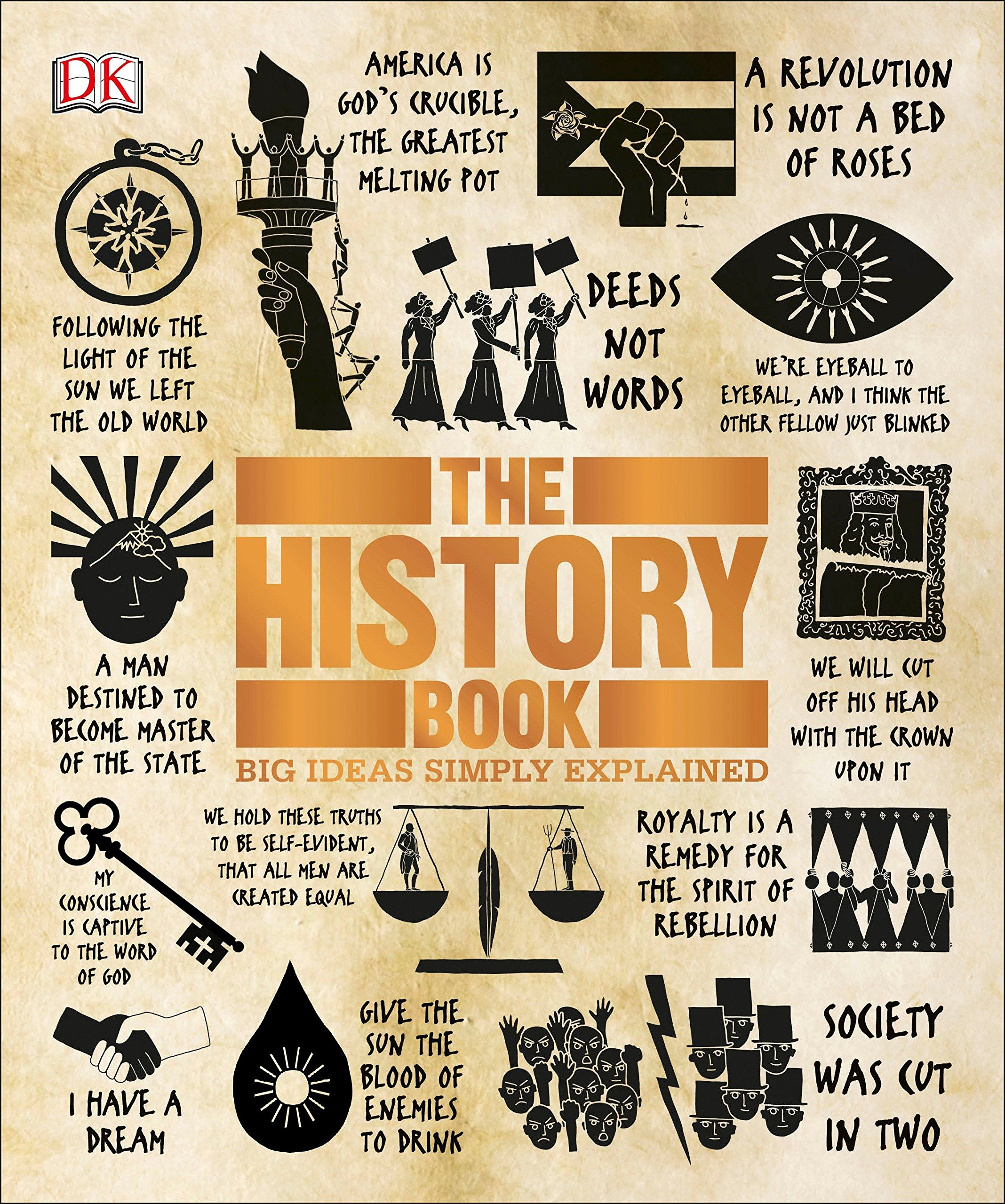 The History Book: Big Ideas Simply Explained: Amazon.co.uk: DK ...