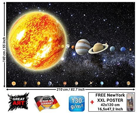 Children S Room Mural Solar System Wall Decoration Planets Galaxy Cosmos Space Universe Poster Sky Stars Galaxy Universe Earth Wallpaper 82 7 X