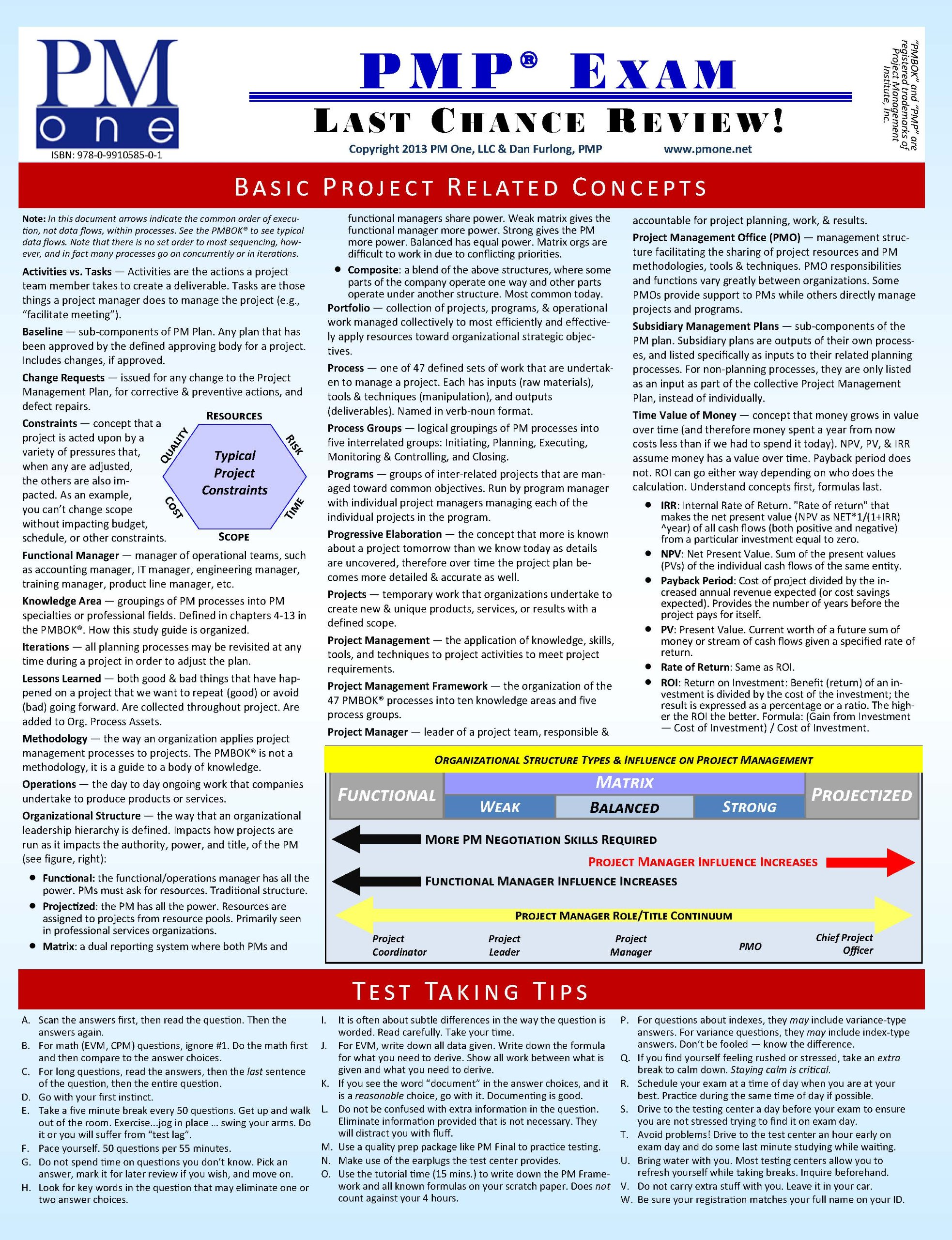 Pmp Exam Last Chance Review Pmp Quick Reference Poster Dan