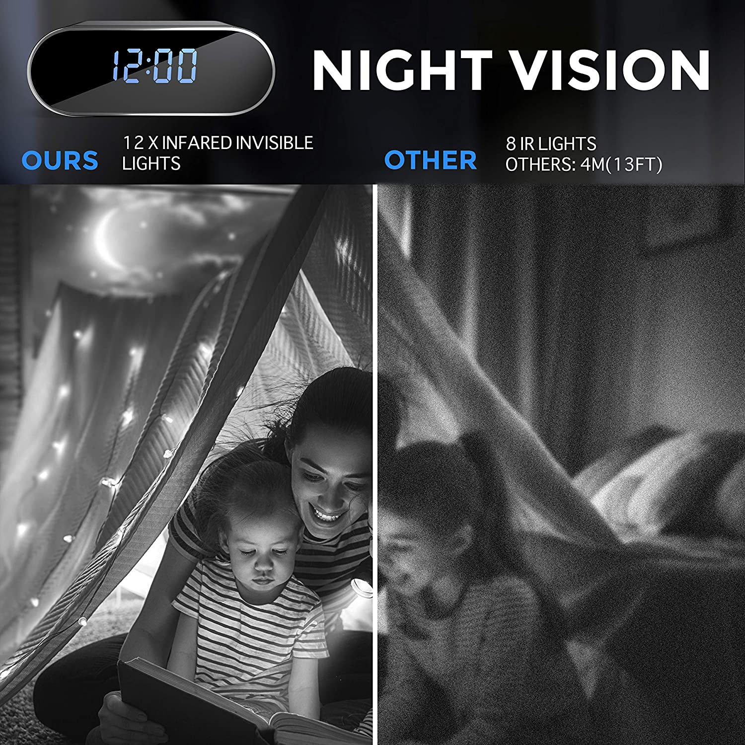 Wide 150/° Viewing Angle Small Personal Security Night Vision and Motion Detection Home Surveillance 4K Video Nanny Cam SIRGAWAIN Hidden Spy Camera Alarm Clock WiFi