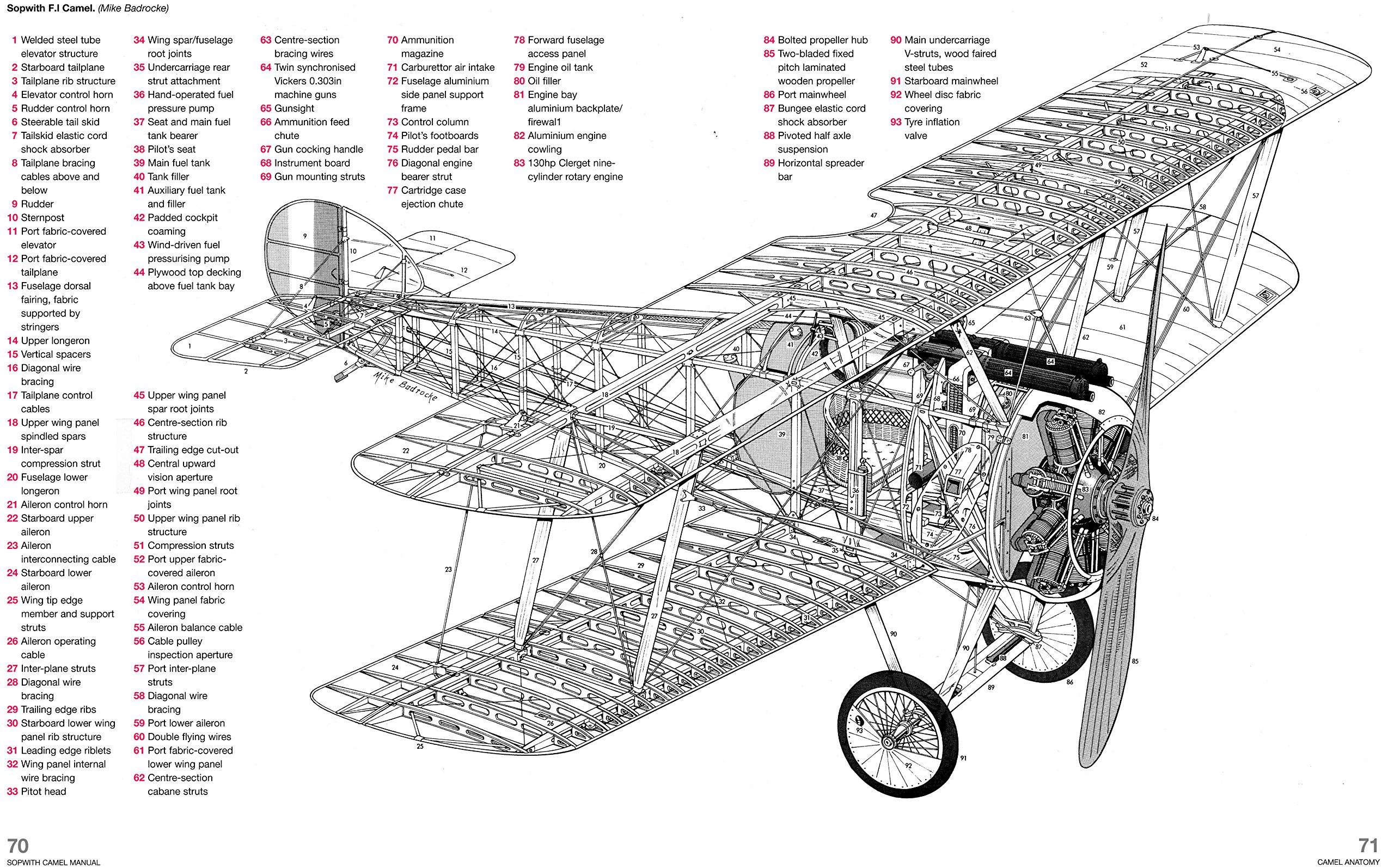 Sopwith Camel: 1916-1920 (F.1/2F.1) (Owners\' Workshop Manual ...