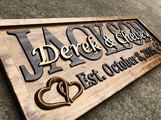 Amazon Personalized Wedding Gift Last Name Established Sign