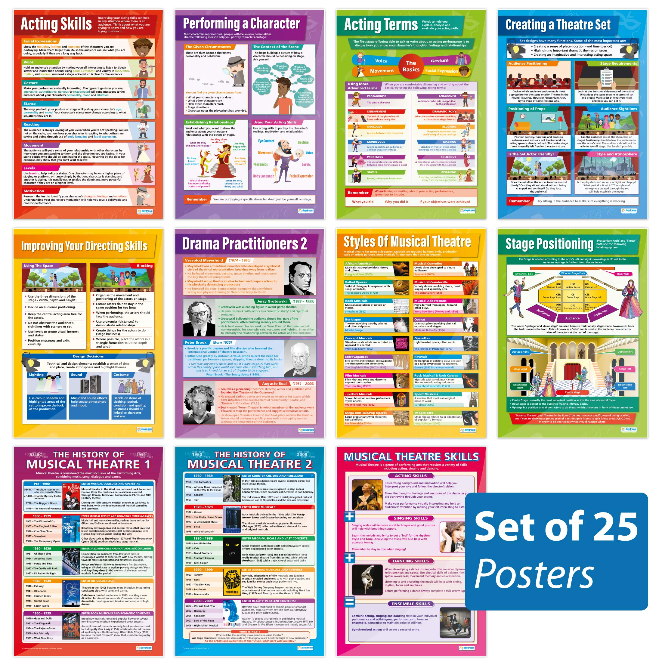 "Drama Posters - Set of 25 | Drama Posters | Laminated Gloss Paper Measuring 33"" x 23.5"" 