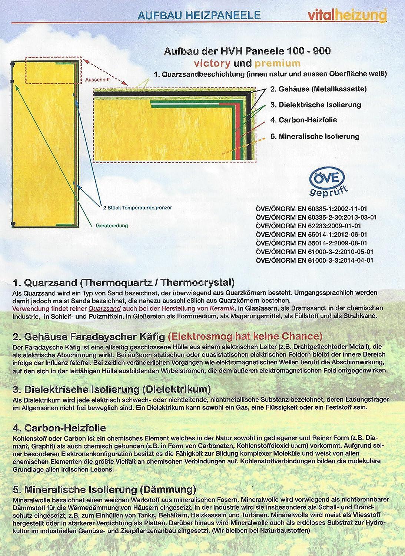 300Watt Infrarotheizung, 60x60 cm, für Räume 6-15m³, auch für ...
