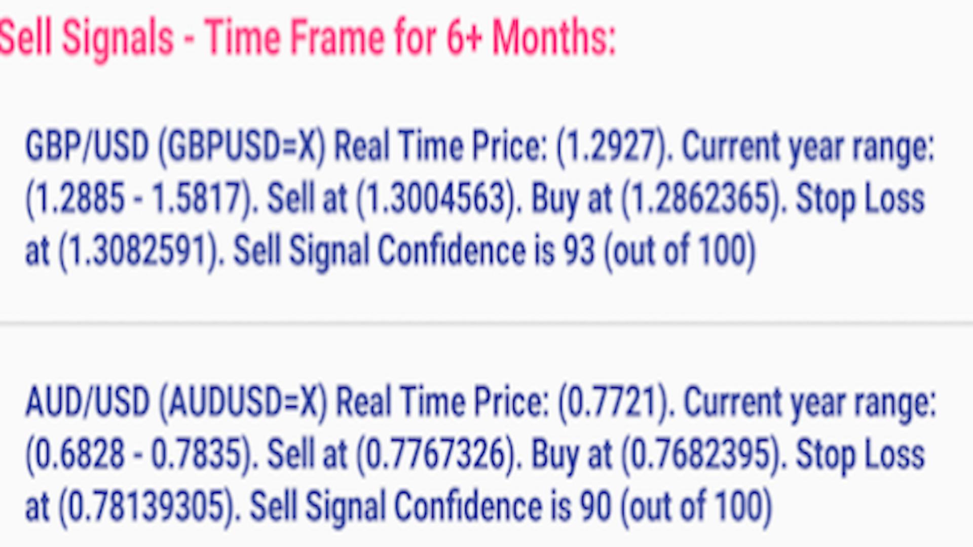 Intelligent forex trading amazon