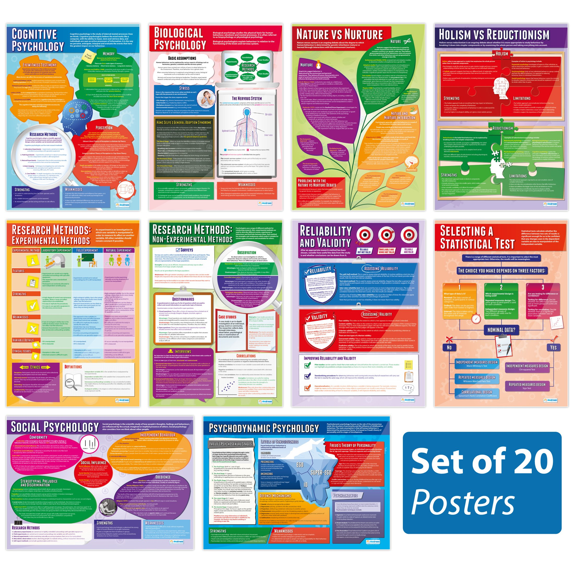 Set of 20 Psychology Posters