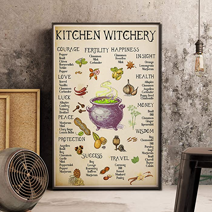 Kitchen Witchery Poster, Witches Poster, Witches Magic Knowledge, Halloween Art, Poster No Frame, Magic Lover Poster