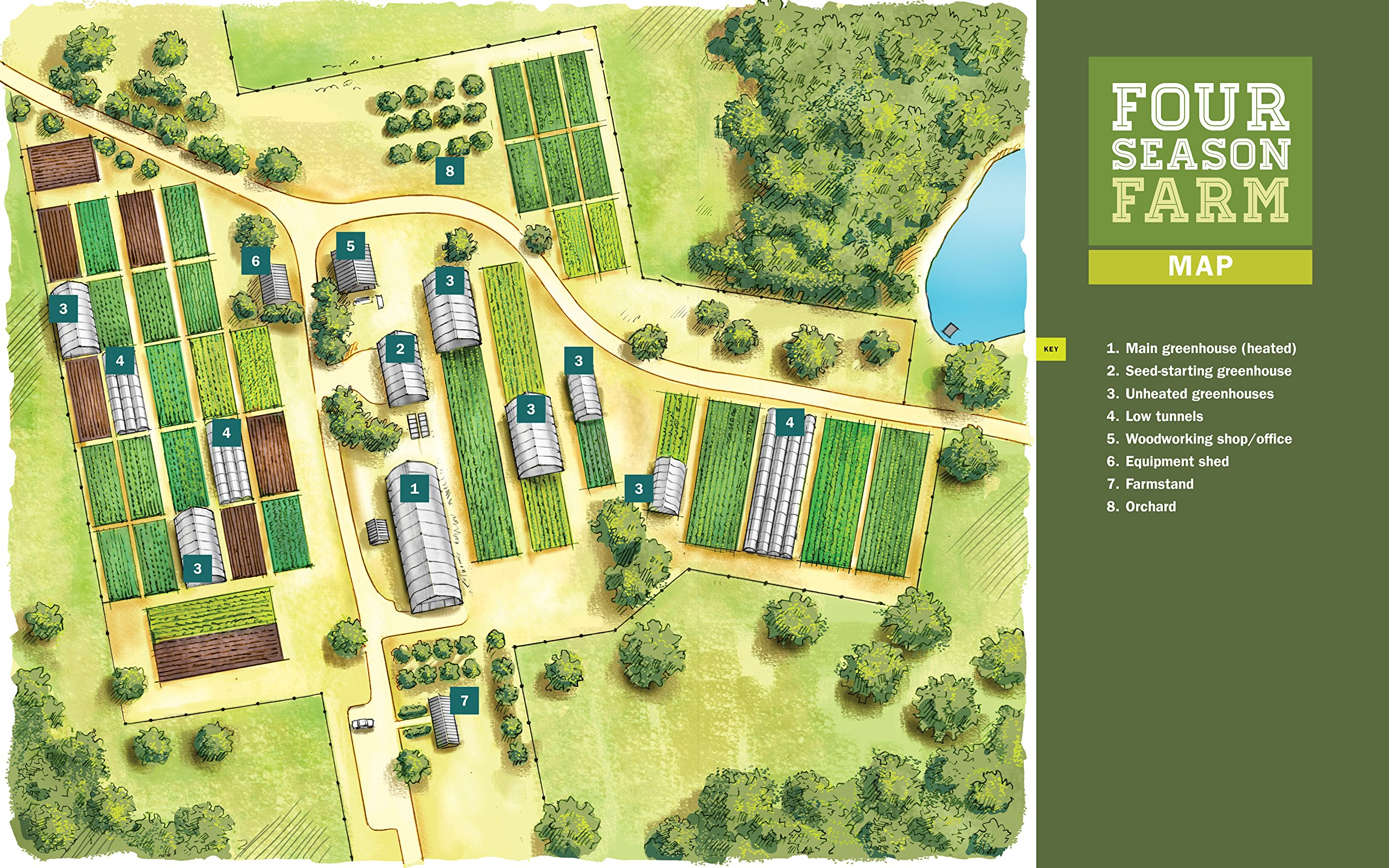 Compact Farms 15 Proven Plans For Market Farms On 5 Acres