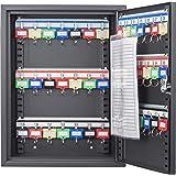 BARSKA CB13232 Key Lock 42 Position Adjustable Key Cabinet Lock Box Black