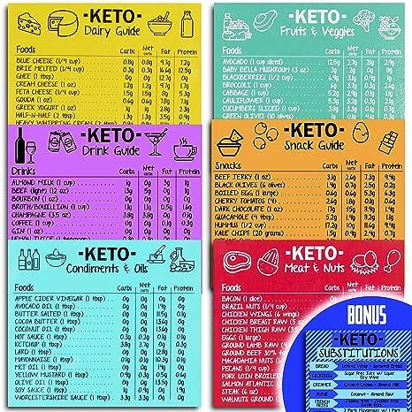Amazon.com: Keto Cheat Sheet Magnets - Set de 4 imanes ...