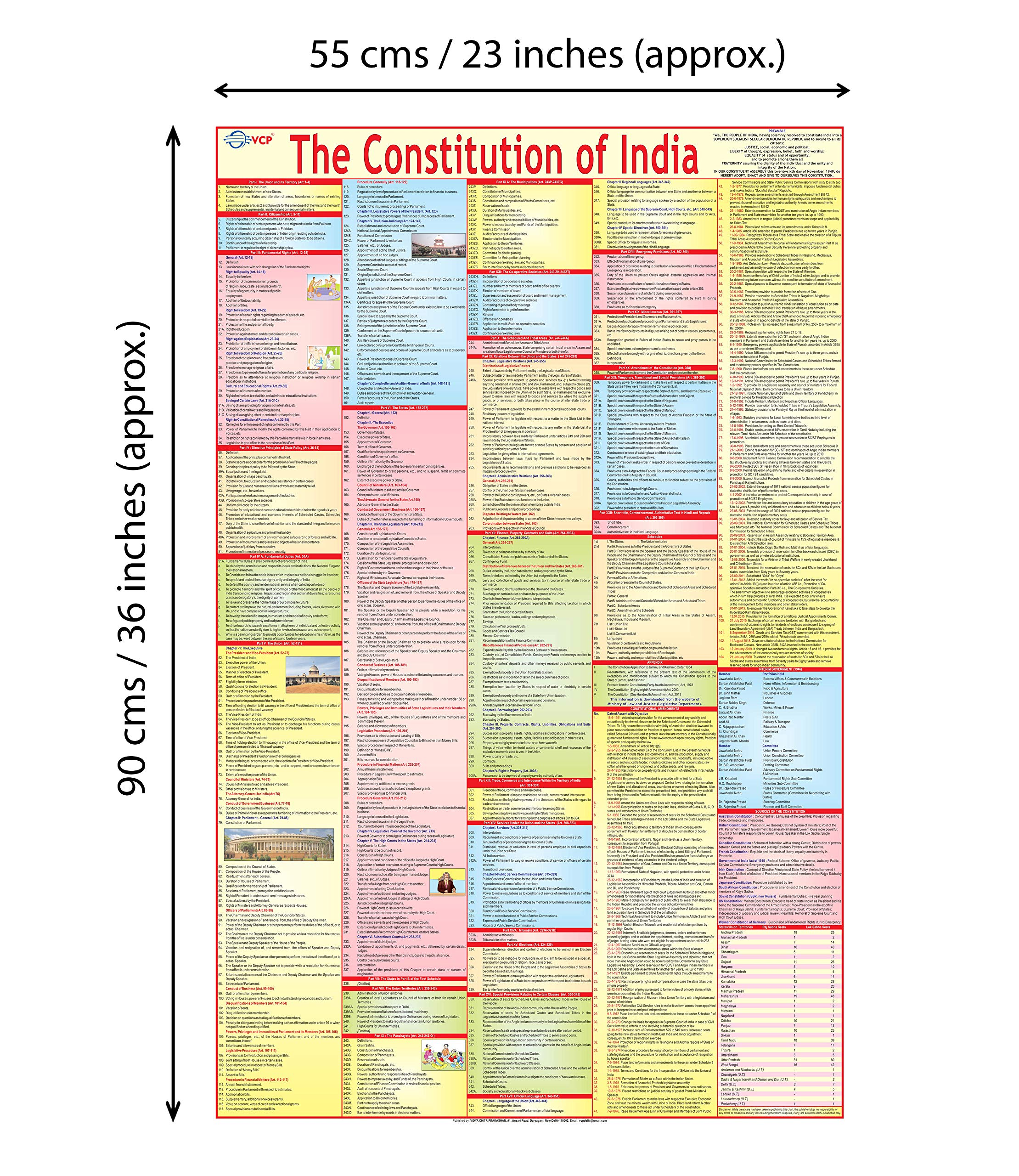 Buy Constitution Of India Chart   LAMINATED   ENGLISH   Extremely ...