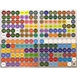 doTERRA Essential Oil Cap Sticker Labels Sheet | 192 Stickers Total