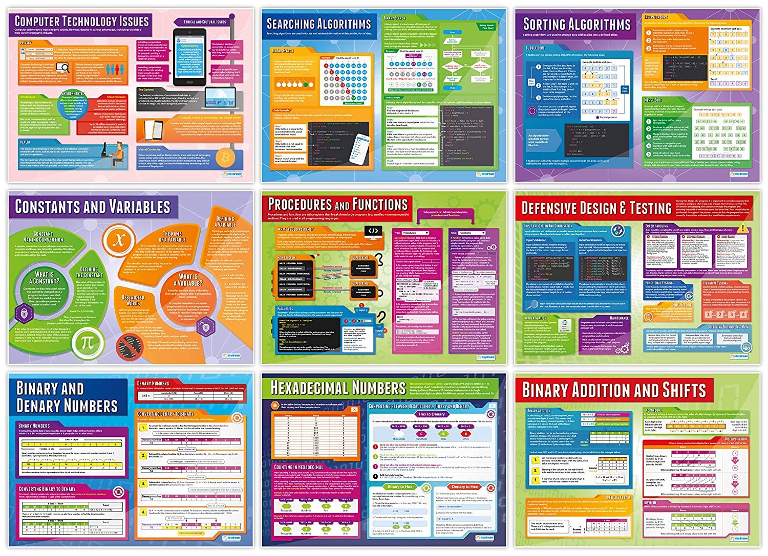 Computer Science Posters Gloss Paper measuring 850mm x 594mm | STEM Posters for the Classroom Education Charts by Daydream Education Binary Addition and Shifts A1