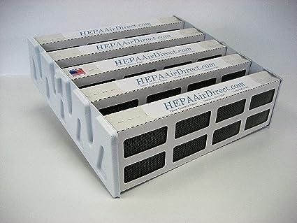 Aftermarket IQAir Filtro de tres unidades: Amazon.es: Hogar