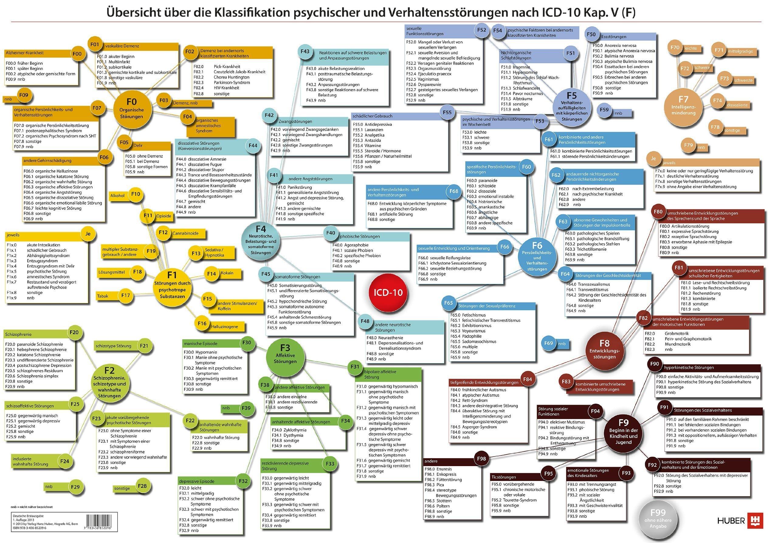 Magnificent Gewünschtes Plakat überblick Component - FORTSETZUNG ...
