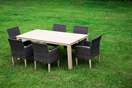 Amazon.com: 2nd Shade Patio Furniture Sunbrella Padded ...