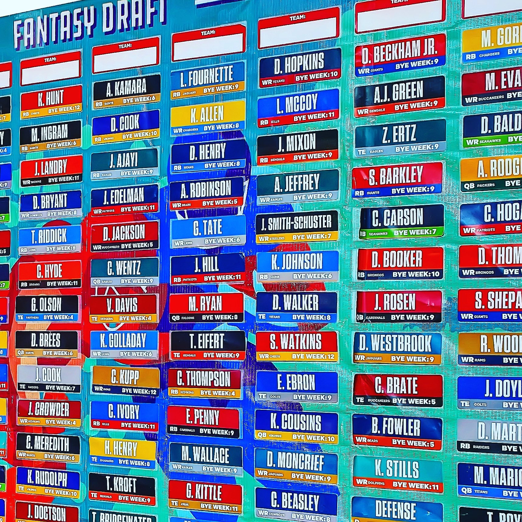 2018 Fantasy Football Draft Board Kit With Over 400 Player labels Alphabetized By position