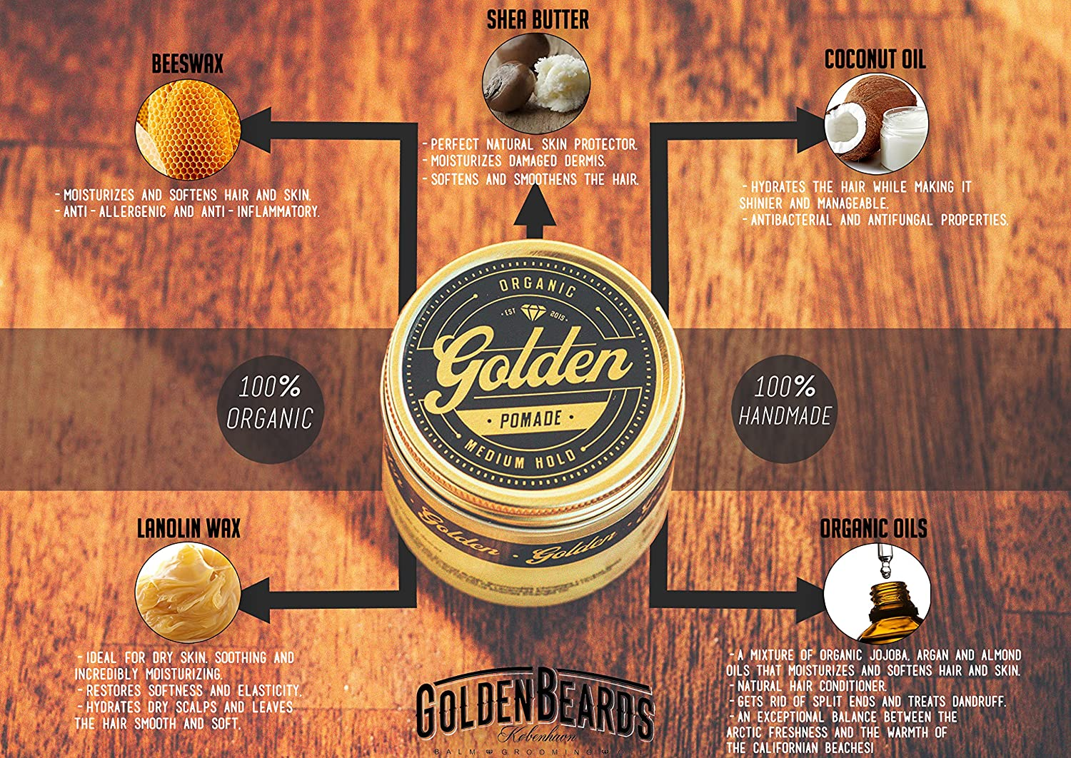 100ml Golden Pomade Haarpomade In Handarbeit Hergestellt Doctor Dapper Hair Mud Gold 100 Gr Fr Frauen Mdels Wax Wet Look Qualitt Aus Dnemark Beauty
