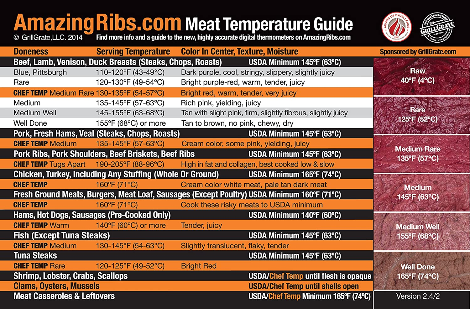 Amazon new and improved all weather amazingribs meat amazon new and improved all weather amazingribs meat temperature guide magnet refrigerator magnets kitchen dining nvjuhfo Images