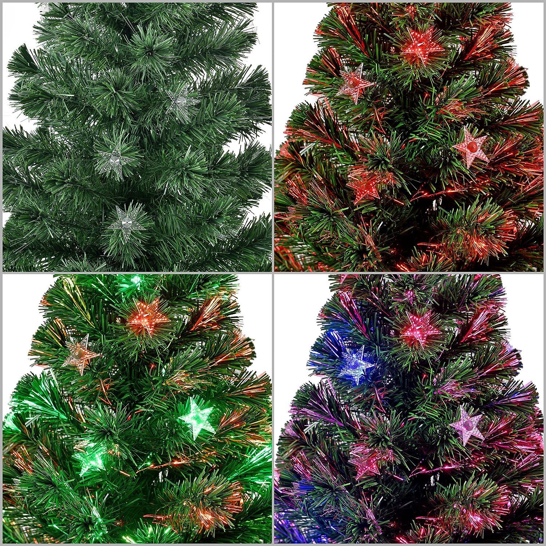 Grün mehrfarbig beleuchtet;180cm: Amazon.de: Küche & Haushalt