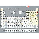 Das Periodensystem der Elemente: Einzelblatt, laminiert Klasse 5-10