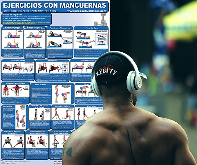 Ejercicios con Mancuernas - Centro/Espalda/pecho y parte inferior del cuerpo - Cartel - Dumbbell Exercises-Lower Body/Core/Chest and Back (Spanish Edition): ...