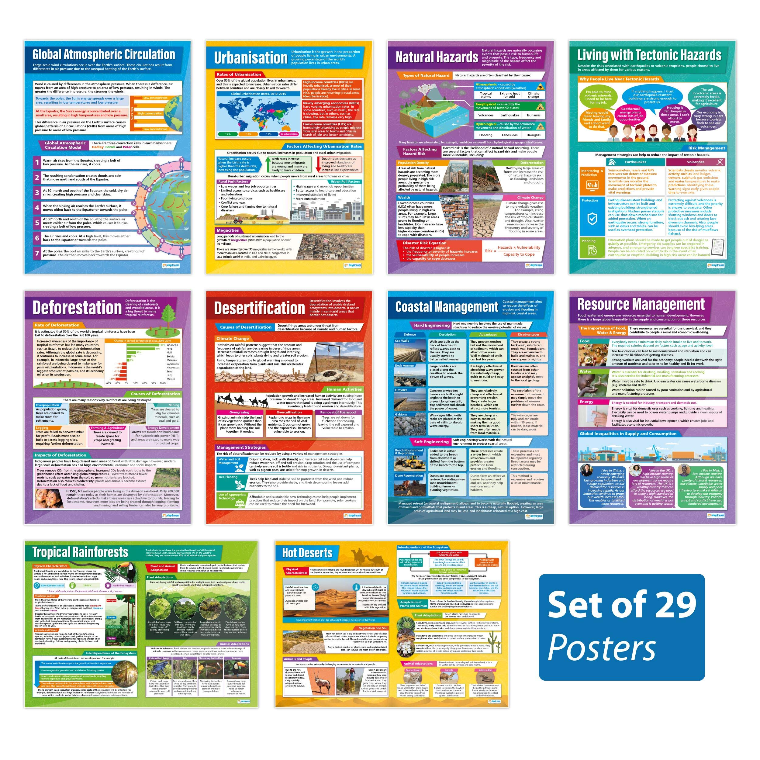 Geography Posters - Set of 29 | Geography Posters | Gloss Paper Measuring 33'' x 23.5'' | Geography Classroom Posters | Education Charts by Daydream Education