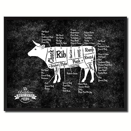 A1vM6EBrg2L._SX425_ amazon com beef meat cow cuts butchers chart black canvas print