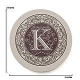Thirstystone Absorbent Monogram Sandstone Coaster
