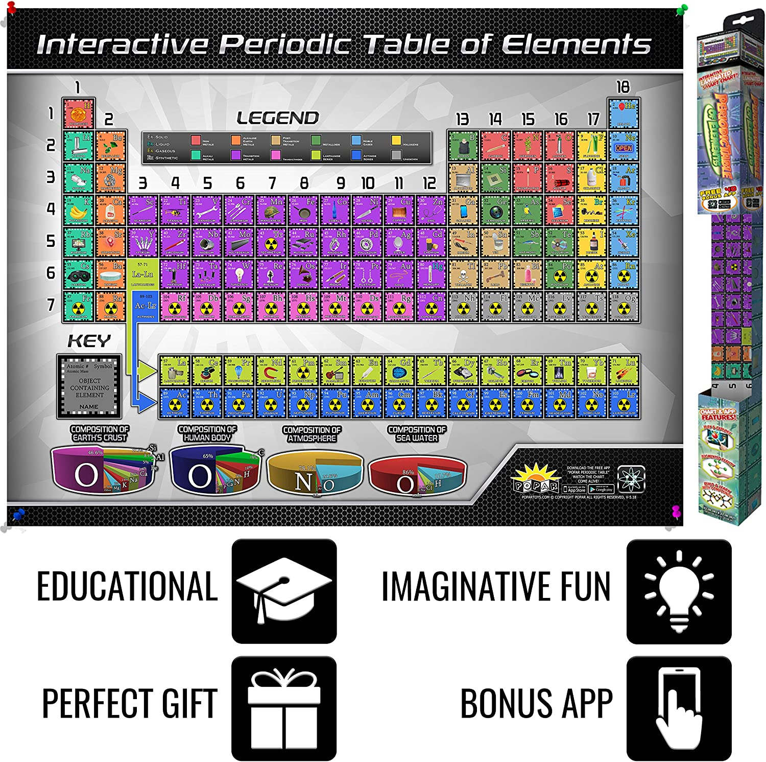 9 Included Augmented Reality Education App 12 8 10 11 6 STEM Toy Learning for Boys and Girls Aged 5 7 Interactive Laminated Periodic Table of Elements Chart for Kids