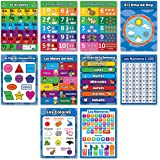 10 Spanish Educational Posters For Toddlers - ABC - Alphabet, Numbers 1-10, Shapes, Colors, Days of the Week, Months of the Year - Español Alfabeto - Abecedario, Classroom Decoration (PAPER)
