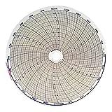 Graphic Controls 24001660-001 Circular Charts