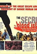 The Secret of Blood Island