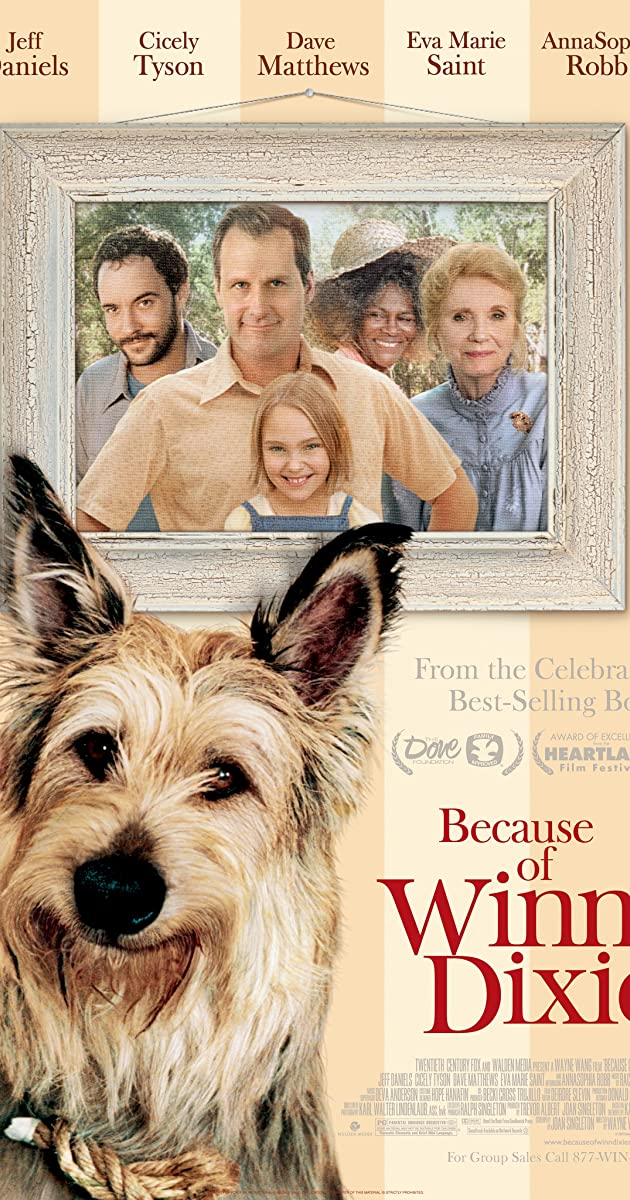 Because of Winn Dixie by Kate DiCamillo     Reviews  Discussion  Bookclubs   Lists Pinterest