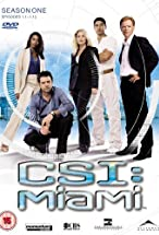 Primary image for CSI: Miami
