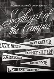 Sweetheart of the Campus(1941) Poster - Movie Forum, Cast, Reviews
