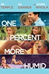 Tribeca Film Review: 'One Percent More Humid'