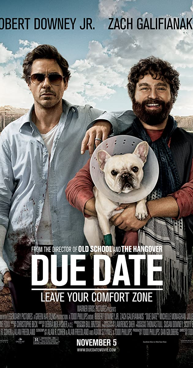 Due Date Deutsch