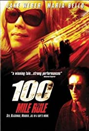 100 Mile Rule (2002) Poster - Movie Forum, Cast, Reviews